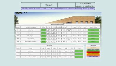 arma 3 prekybos sistema akcijų pasirinkimo sandoriai hgb